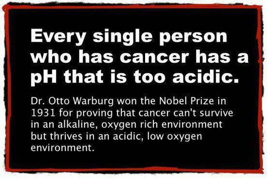 pH acidic cancer